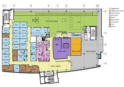 Mayo Clinic to Build Sports Medicine Center