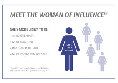 "Study: 1 in 5 Females Are Now ""Women Of Influence"""