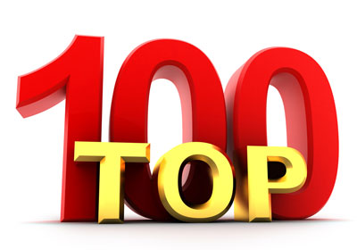 "3M Makes List Of 100 ""Best Global Brands"""