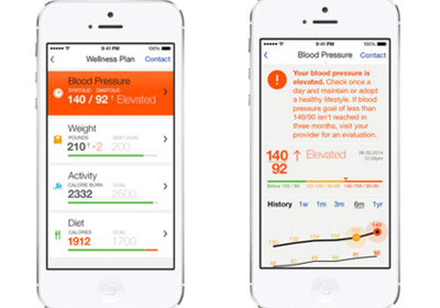 Mayo Clinic Working With Apple On New Health App