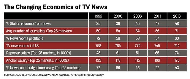 ChangingEconomics-Graph_S01.jpg