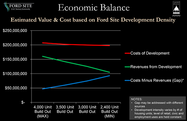 EconomicBalance640.png