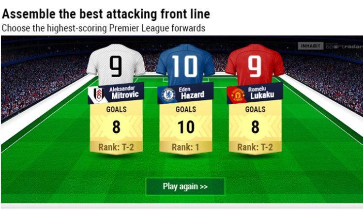 Sportradar Partnership Will Bring Interactive Data Visuals to Sports Publications Worldwide