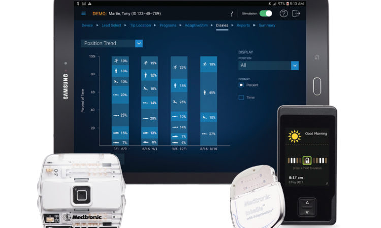 Medtronic Launches Platform with Unique Approach to Treating Chronic Pain