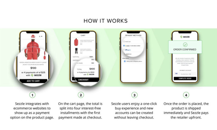 Minneapolis Payment Company Sezzle Enters Canadian Market
